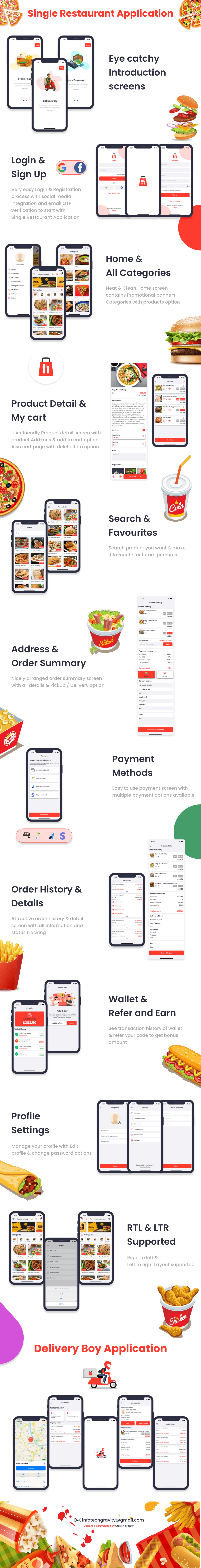 Single restaurant iOS food ordering app with Delivery Boy and Admin Panel - 9