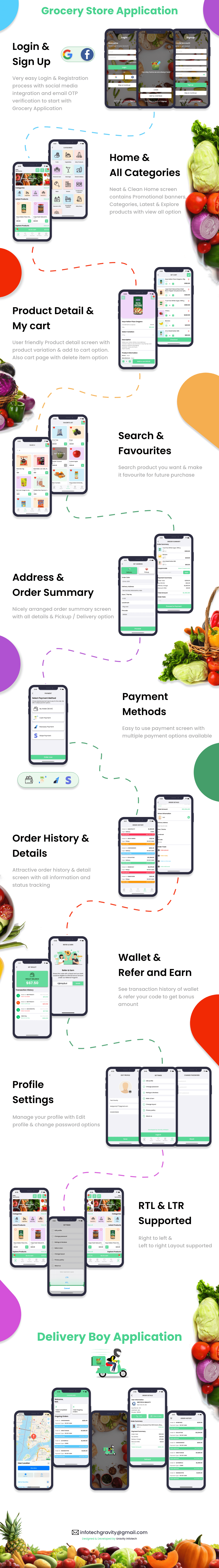 Grocery | Single Grocery Store iOS User & Delivery Boy App With Admin Panel - 9